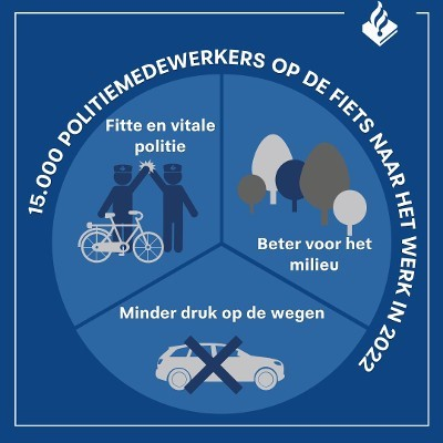 Illustratie politie body